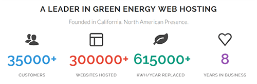GreenGeeks Features