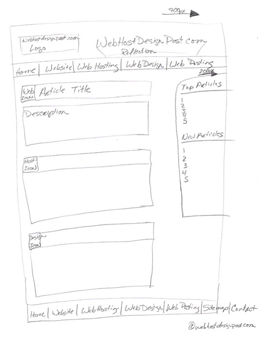 Website Storyboarding  Examples How To And Sitemap